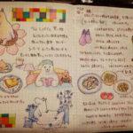 【0328】オススメNAVERまとめ-絵日記やスケッチで絵が苦手な人でもできる可愛いイラストを描く方法!ほか