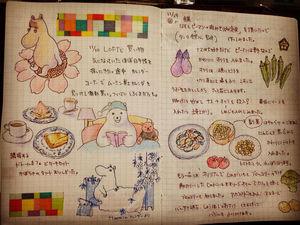 サムネイル[0]絵日記やスケッチで絵が苦手な人でもできる可愛いイラストを描く方法!