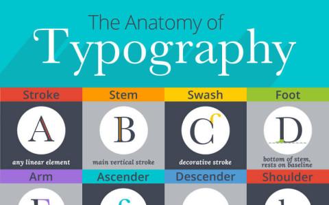 typoglossary-1.jpg
