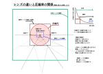 【パース講座】レンズ圧縮概要サムネイル