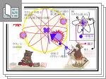 黒猫教授の原子力発電 (福島原発)サムネイル