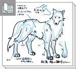 自己流狼の描き方サムネイル