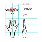 【講座】手の三面図サムネイル