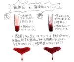 動脈血と静脈血の違いサムネイル