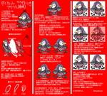 【講座】同人グッズ・両面印刷アクリルダイカットキ...サムネイル