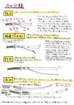 刀の分類(短刀、脇差、小太刀、打刀、太刀)サムネイル