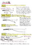 【修正版】刀の分類(短刀、脇差、小太刀、打刀、太...サムネイル