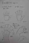 手の描き方サムネイル