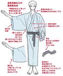 【着物】旅館の浴衣サムネイル