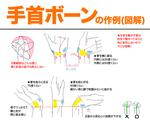 手首関節の考察と、簡単なボーン構造【3D・Ble...サムネイル