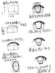 <●>絵心ゼロでも、たぶんそれなりに描ける目の描...サムネイル