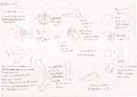 足の描き方その2サムネイル